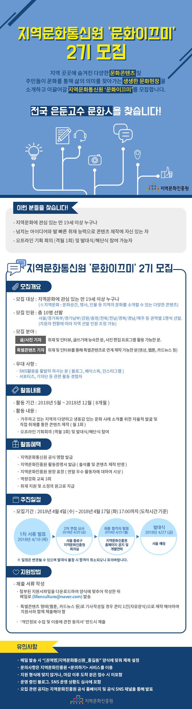 2018 제2기 지역문화통신원 모집안내문.jpg